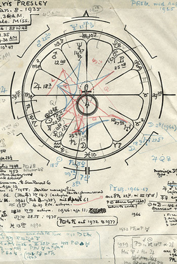 астрологические диаграммы