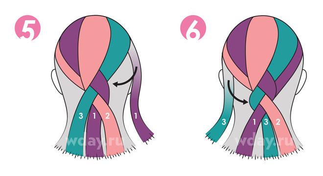 плетение кос прически