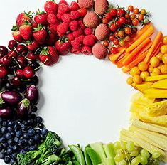 Зимние салаты: ингредиенты, рецепты