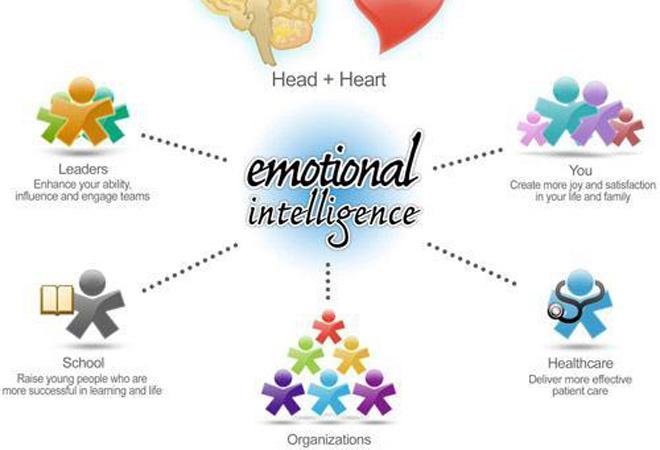 cognitive emotional intelligence in healthcare