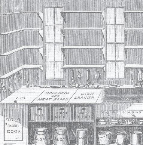 История кухни