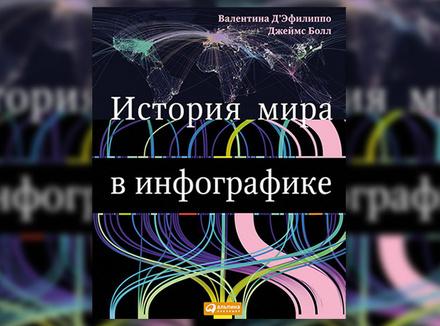 Д. Болл, В. Д'Эфилиппо «История мира в инфографике»