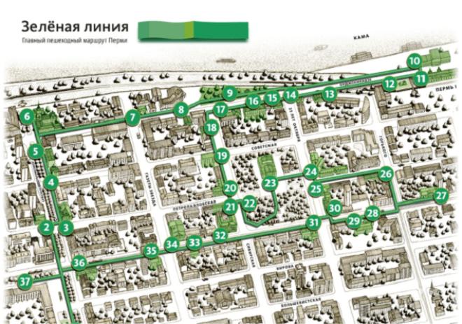 Зеленая линия