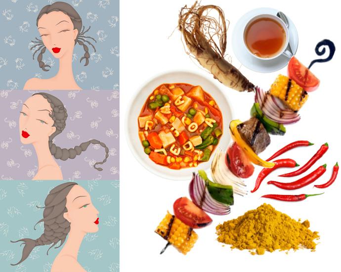 Худеем со звездами: диета по знаку зодиака