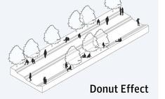 ученые выявили закономерности ведут общественных местах наглядная инфографика