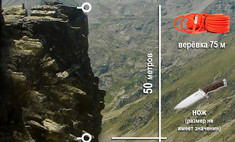 головоломка недели альпинисту спуститься скалы
