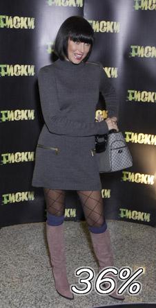 Лена ЛенскаяДизайнеру хорошо известно как даже в сером не выглядеть серой мышкой.