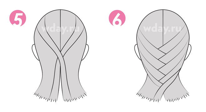 схемы плетения волос