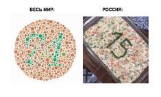 самых смешных картинок недели формула силикагеля