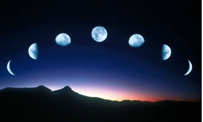Лунное планирование