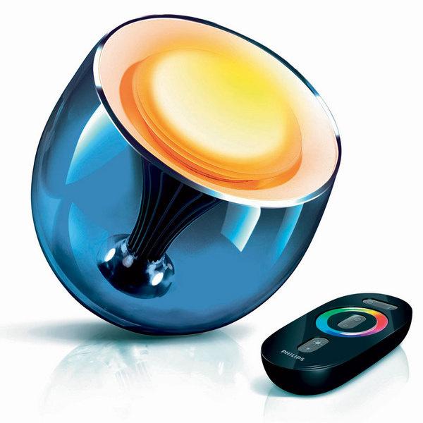 Светодиодные светильники для дома