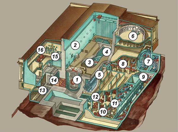Принципиальная схема атомной