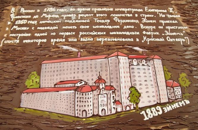 «Музей шоколада Nikolya»