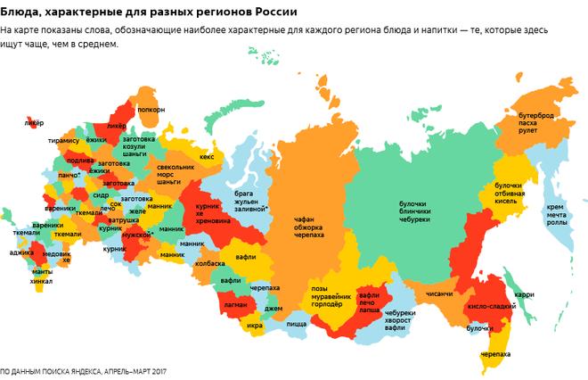 Что предпочитают пользователи Яндекса в еде