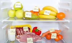 Правила расчета калорийности продуктов