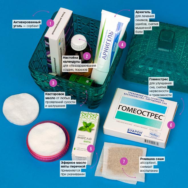 Тутта Ларсен рассказала о том, какие универсальные средства есть в ее аптечке