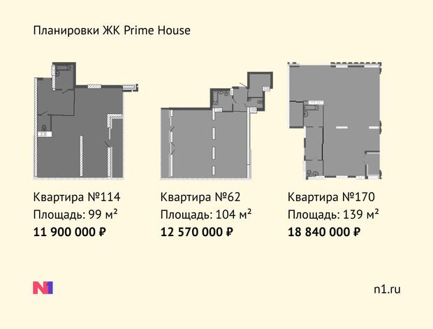 Фото №14 - ЖК Prime House: премиальный дом с «зачипованными» дверями