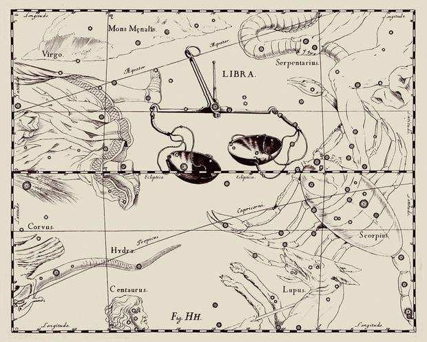 Фото №7 - Тайный код вашей судьбы – гороскоп. Расшифруем?