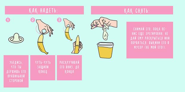 Фото №1 - 14 вопросов про презервативы и ответы на них