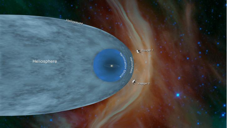 Фото №1 - «Вояджер-2» вышел в межзвездное пространство