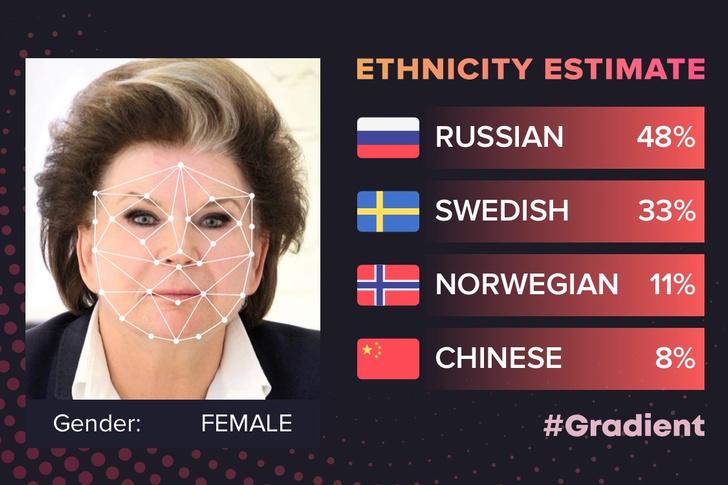 Фото №5 - Мы попробовали определить национальности знаменитостей в приложении Gradient
