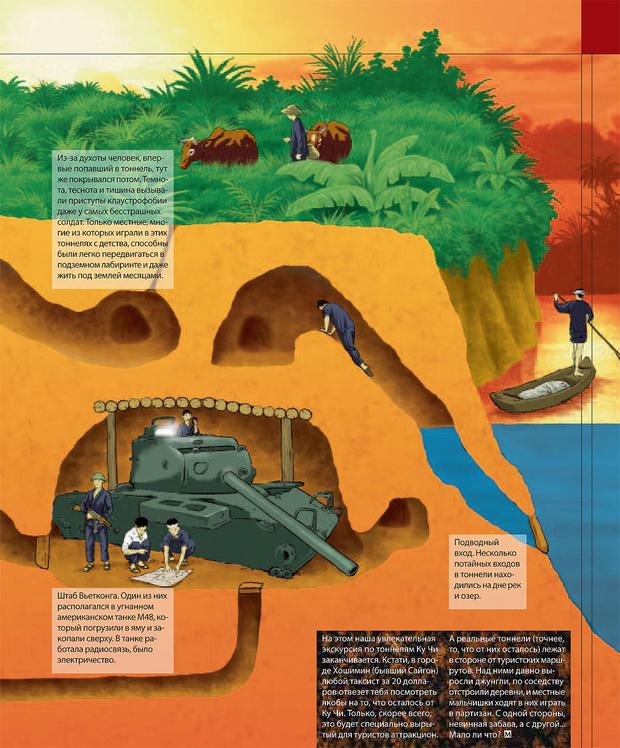 Фото №5 - Как были устроены подземные города вьетнамских партизан