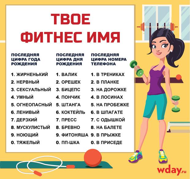 тесты про спорт онлайн, тесты фитнес