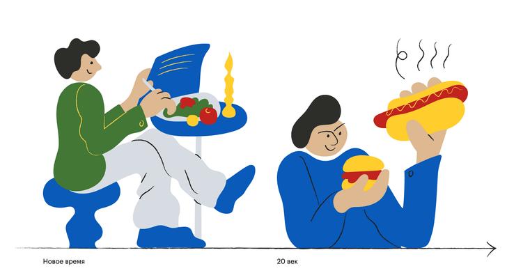 Фото №3 - Эволюция еды: история человечества, разложенная по тарелкам