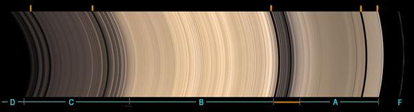 Фото №5 - Наблюдения за окольцованным гигантом