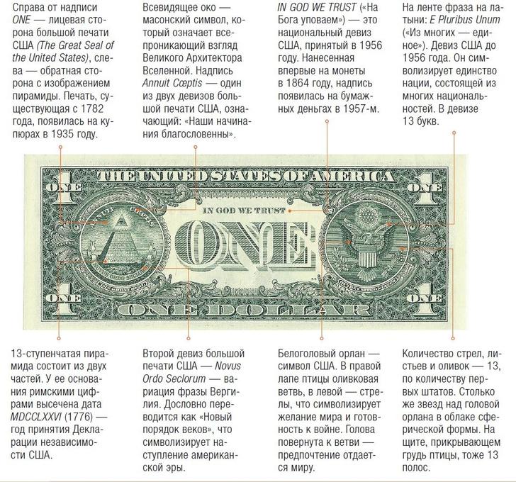 Фото №2 - Доллар в деталях