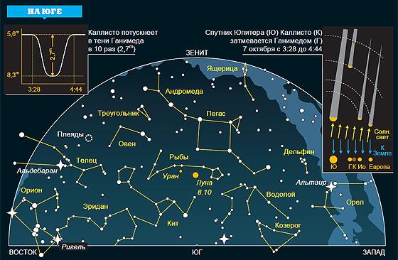 Фото №2 - Ночное небо: на что посмотреть в октябре