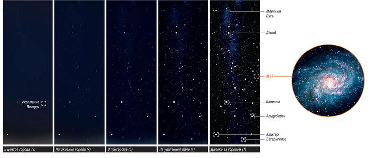 Фото №1 - Тень Млечного Пути