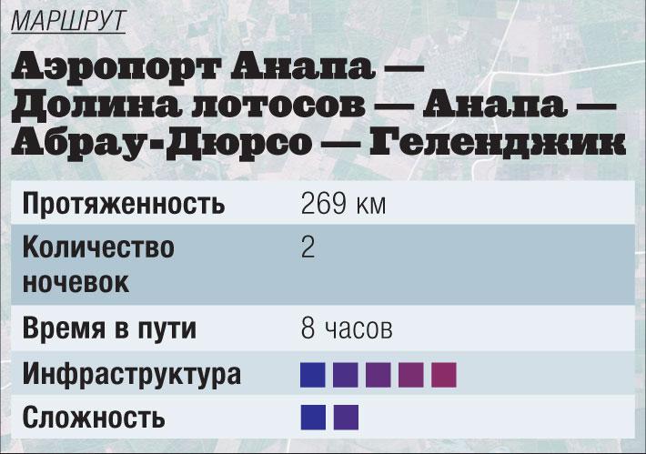 Фото №2 - Повышая градус: автотур по Краснодарскому краю к местным виноделам