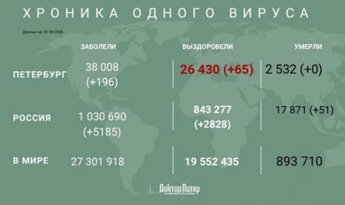 Фото №1 - Число заразившихся коронавирусом петербуржцев превысило 38 тысяч