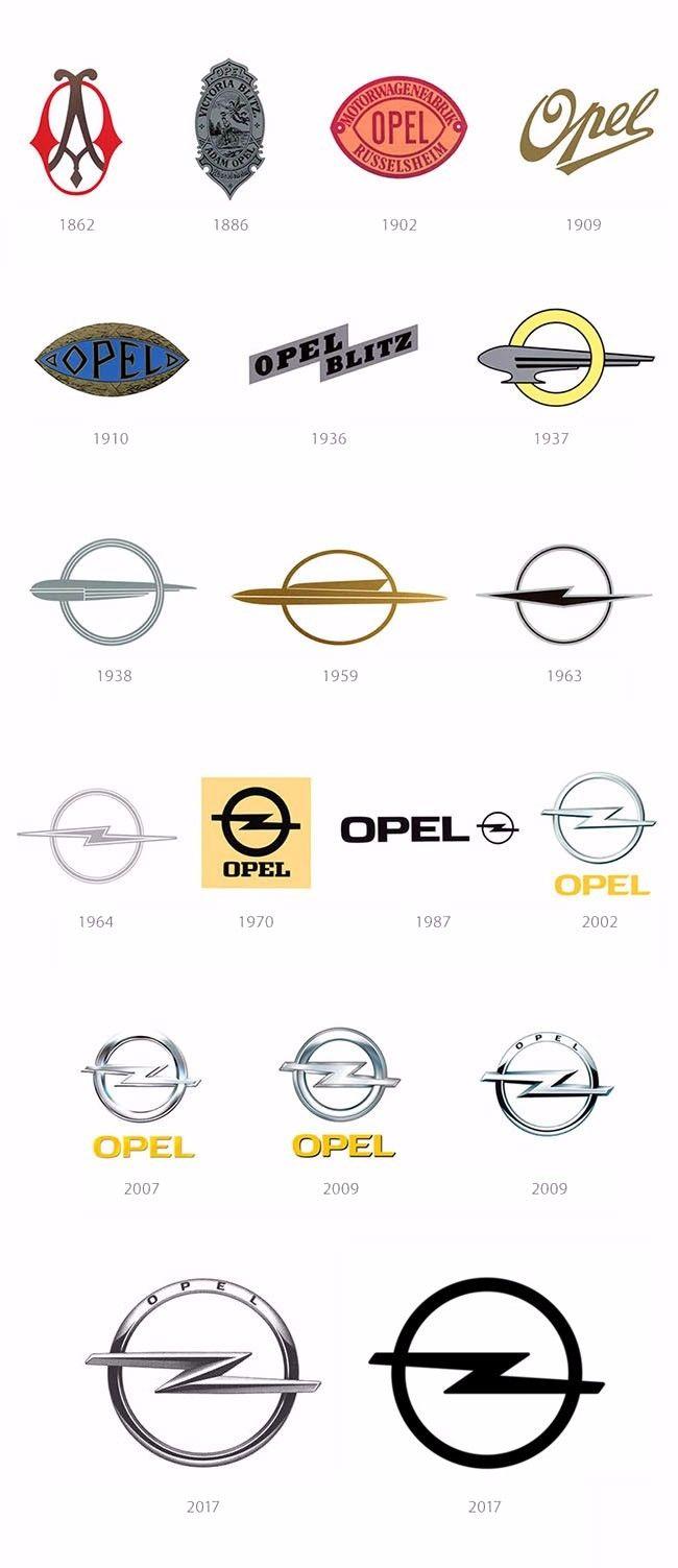 Фото №2 - Дирижабль, коленвал, молния: что скрывается за эмблемой Opel