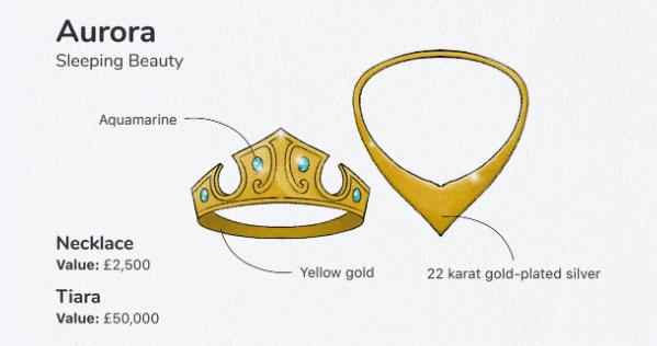 Фото №8 - Сколько стоили бы украшения диснеевских принцесс в реальной жизни 💎