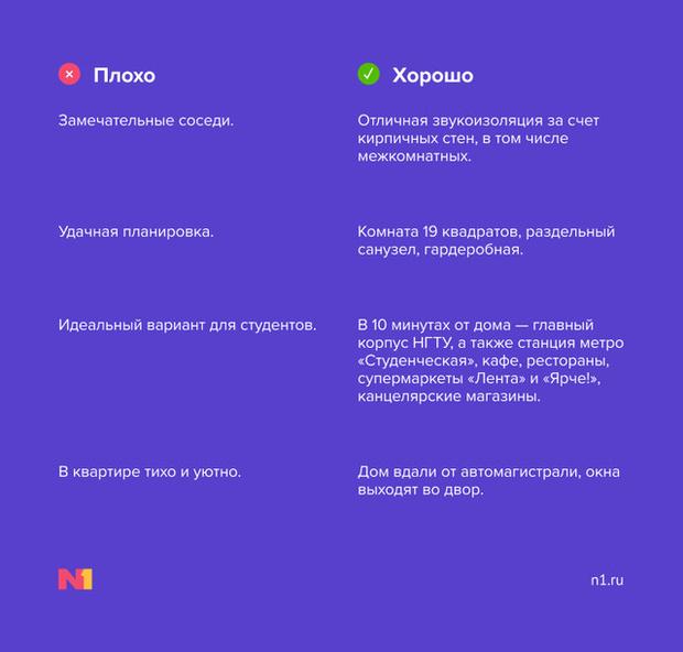 Фото №5 - Четыре простых шага к эффективному объявлению на N1.RU