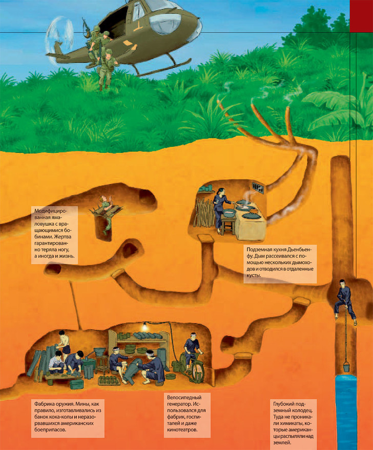 Фото №3 - Как были устроены подземные города вьетнамских партизан