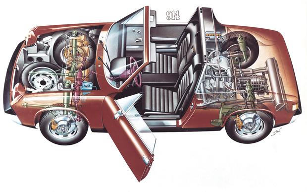 Фото №1 - Как выпускали спорткары Porsche в 70-х