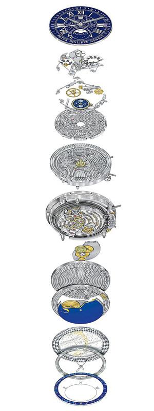 Фото №7 - Как часы стали национальным достоянием Швейцарии