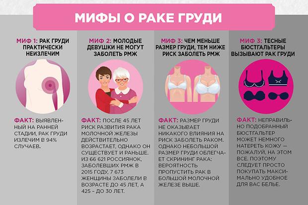 Фото №3 - Акции «Розовая ленточка в твоем городе» - 5 лет!