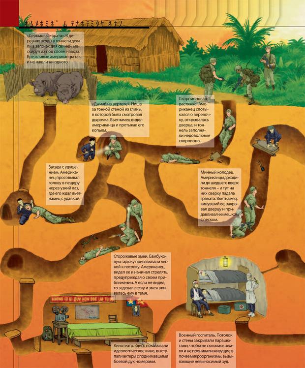 Фото №4 - Как были устроены подземные города вьетнамских партизан