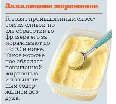 Фото №4 - Краткая энциклопедия мороженого