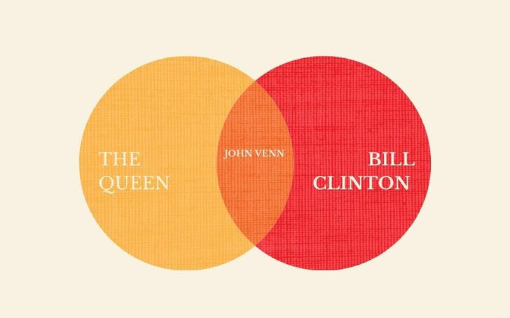 Фото №3 - Британец прославился в Интернете, потому что похож одновременно на Елизавету II и на Билла Клинтона