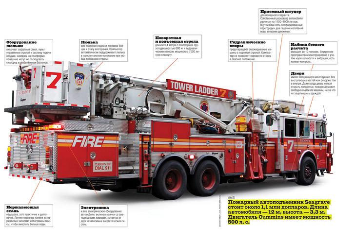 Фото №1 - Огненный тюнинг: как устроены американские пожарные машины