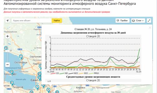 Фото №1 - В Петербурге резко повысилась концентрация оксида и диоксида азота