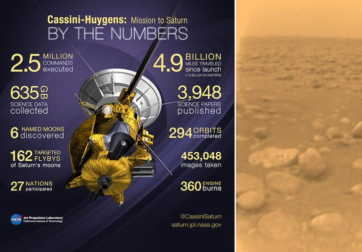 Фото №5 - Здесь был робот: как космические аппараты добрались туда, где не ступала нога человека