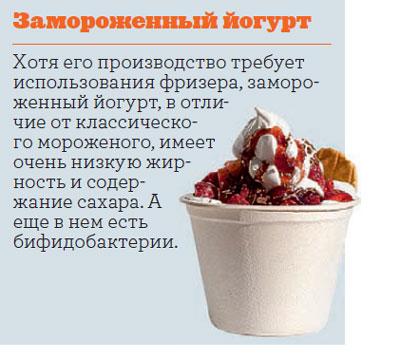 Фото №7 - Краткая энциклопедия мороженого