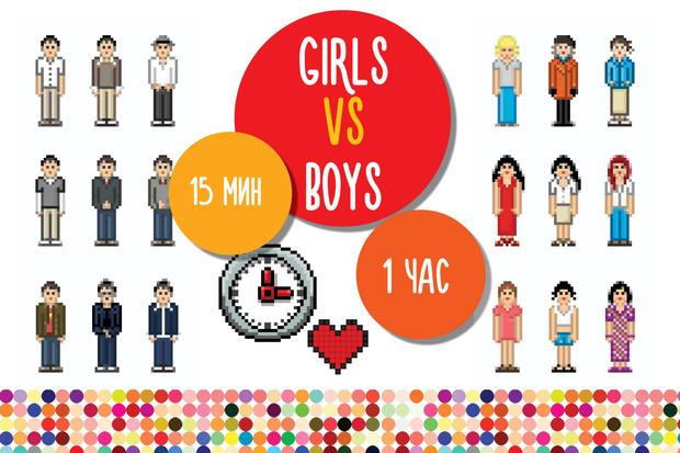 Фото №8 - Большая разница: девочки VS мальчики в цифрах