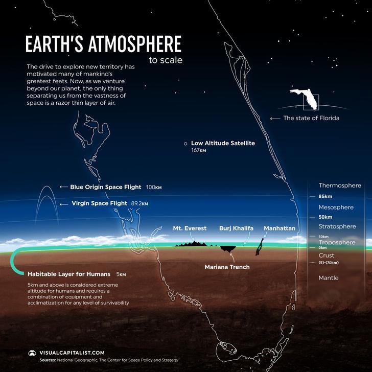 Фото №1 - Инфографика: земная атмосфера
